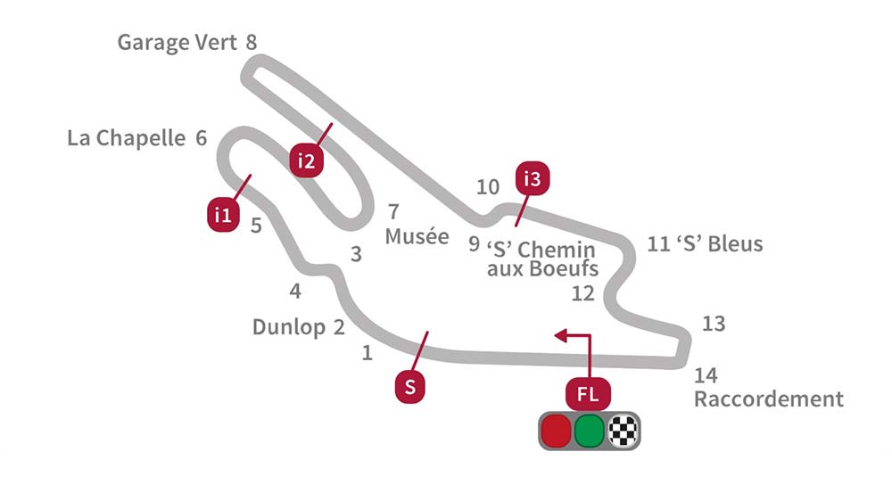 Layout Sirkuit Le Mans GP Perancis
